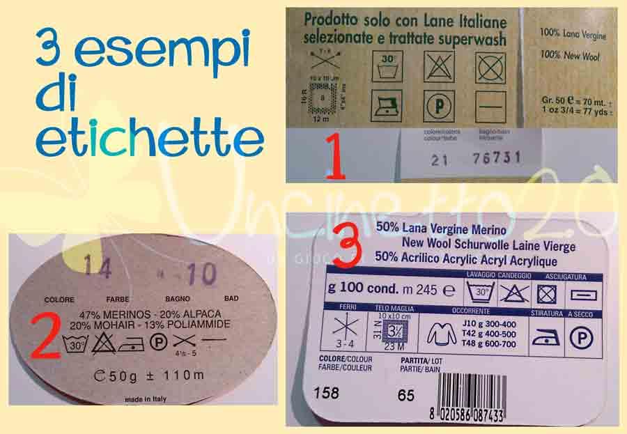 Esempi di etichetta