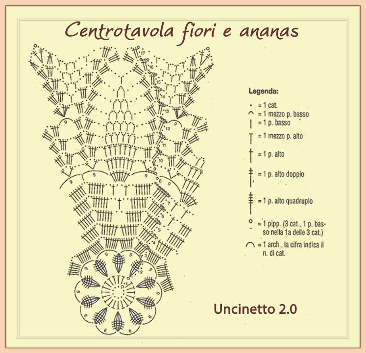 Centrotavola fiori e ananas-schema